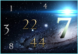 numerology